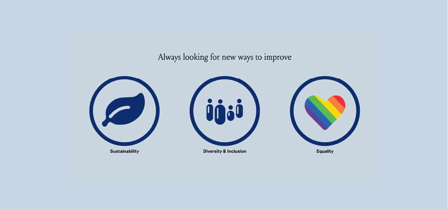 Sustainability, diversity & inclusion and equality badges on Prönö platform