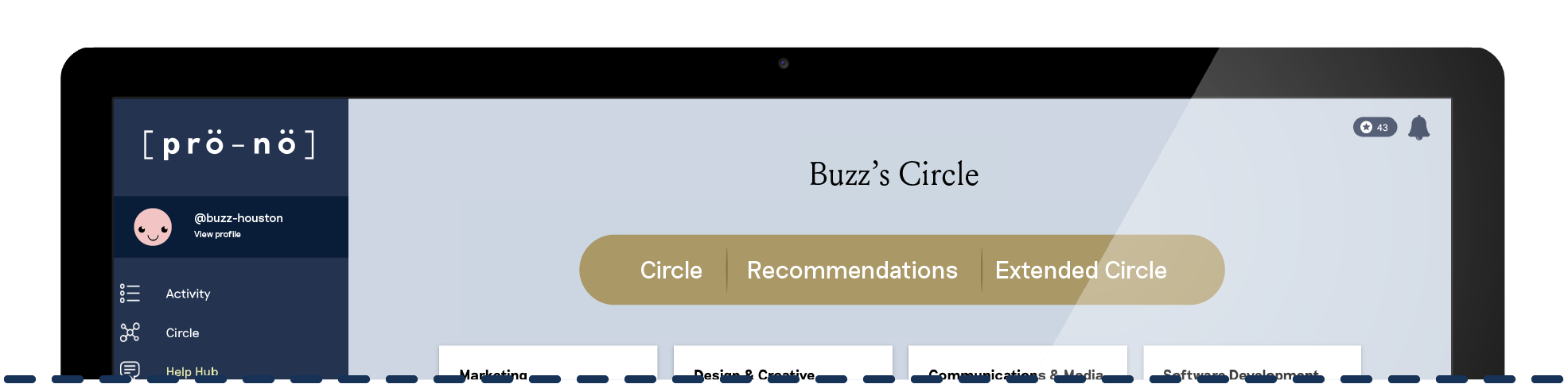 Prönö Circle